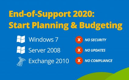 Microsoft Extended Support Ends January 2020